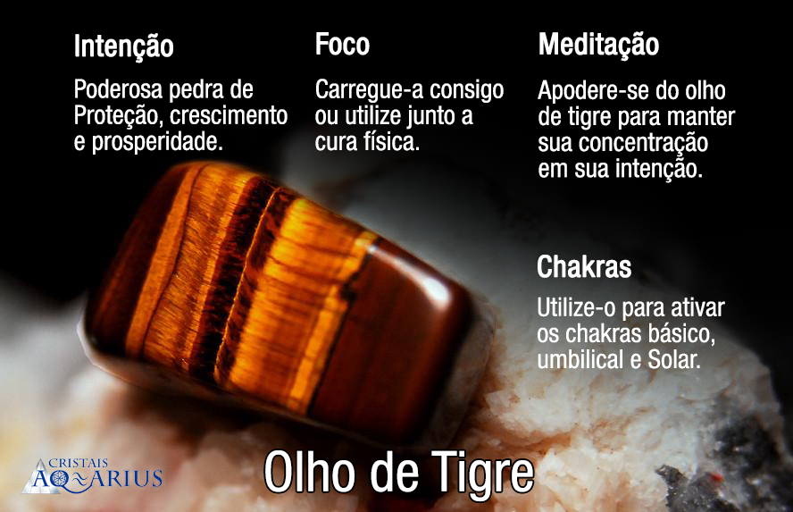 a estratgia do olho de tigre | tested